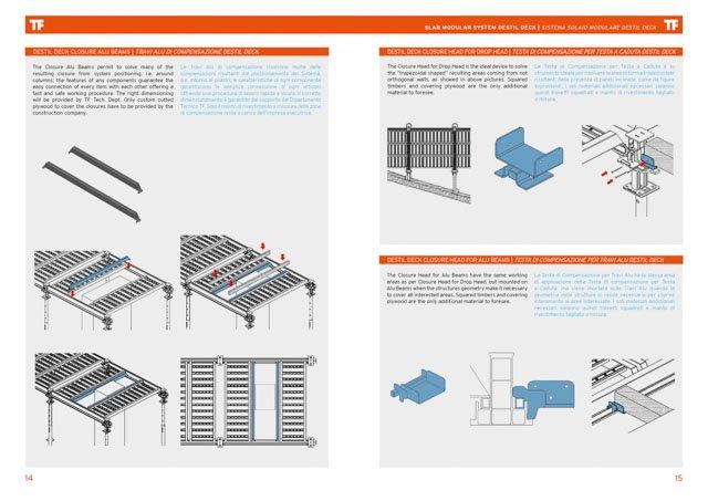 Slab Modular System Unideck | Farina Formworks